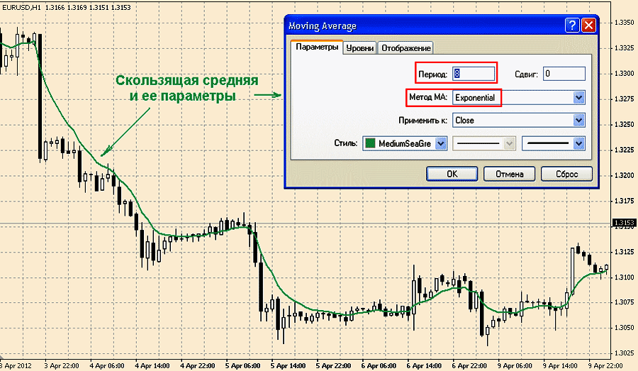 systema forex